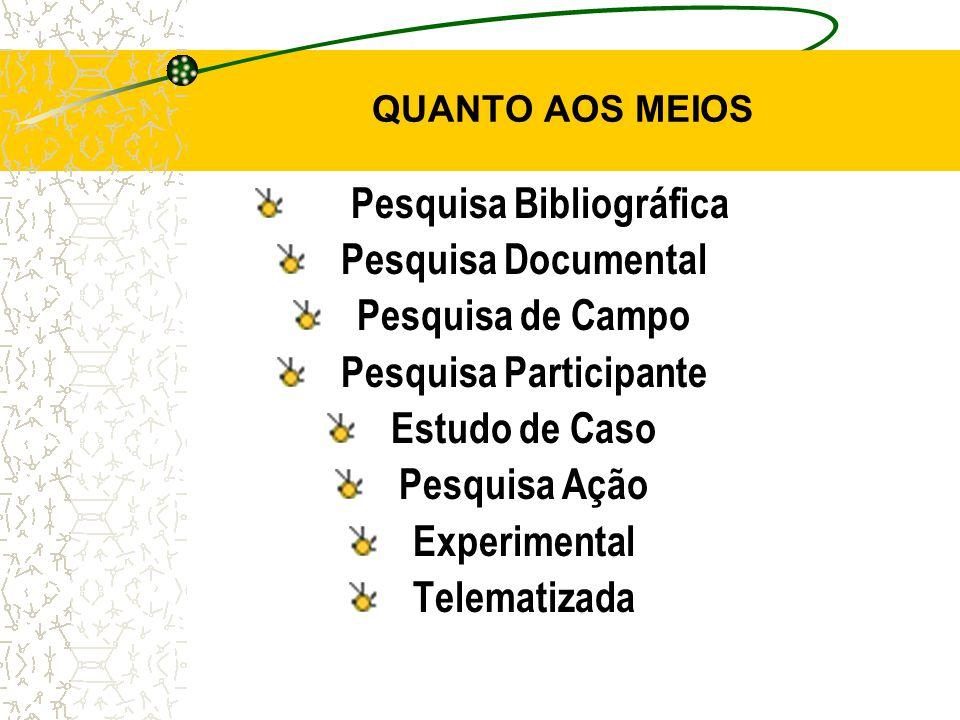 QUANTO AOS MEIOS Pesquisa Bibliográfica Pesquisa Documental Pesquisa de Campo Pesquisa Participante Estudo de Caso Pesquisa Ação Experimental Telematizada