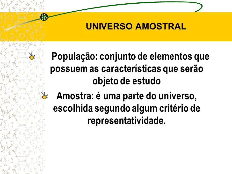 UNIVERSO AMOSTRAL População: conjunto de elementos que possuem as características que serão objeto de estudo Amostra: é uma parte do universo, escolhida segundo algum critério de representatividade.