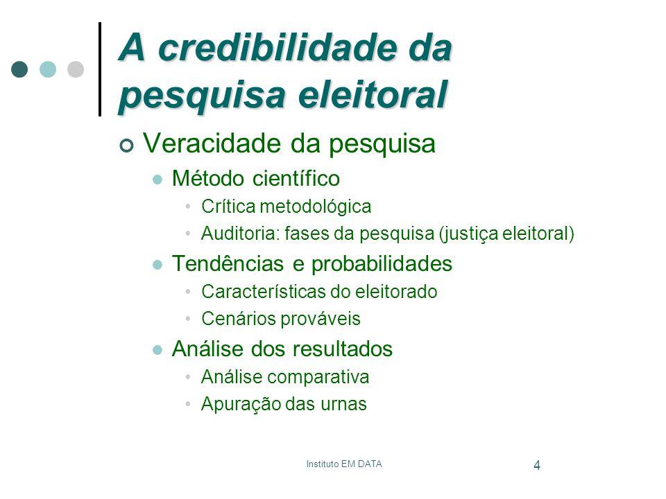 Instituto EM DATA 4 A credibilidade da pesquisa eleitoral Veracidade da pesquisa Método científico Crítica metodológica Auditoria: fases da pesquisa (