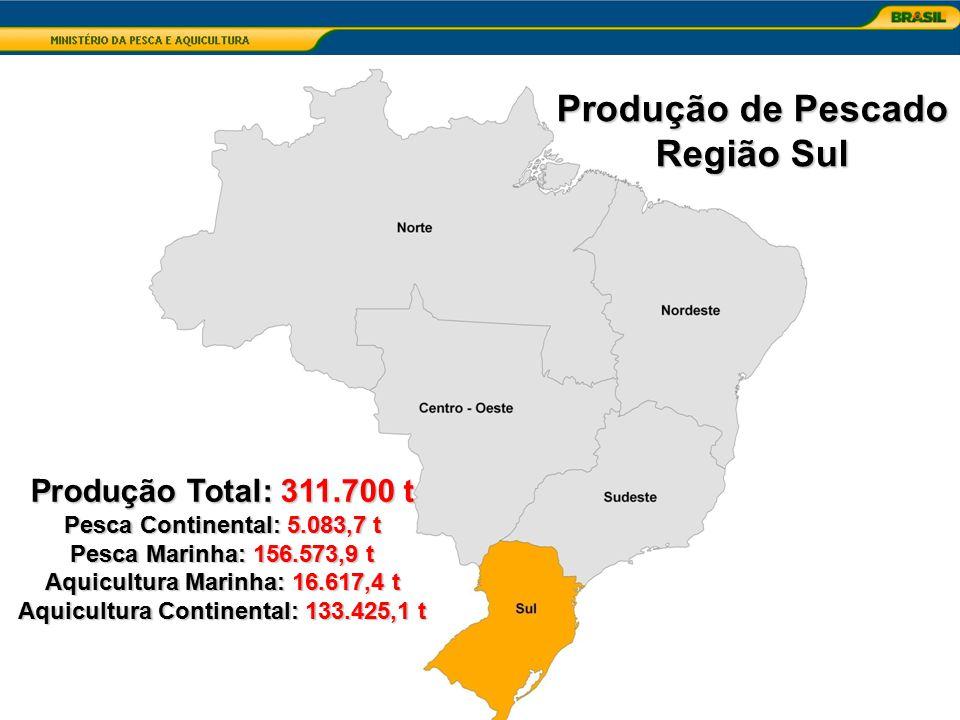 Produção Total: 311.700 t Pesca Continental: 5.083,7 t Pesca Marinha: 156.573,9 t Aquicultura Marinha: 16.617,4 t Aquicultura Continental: 133.425,1 t