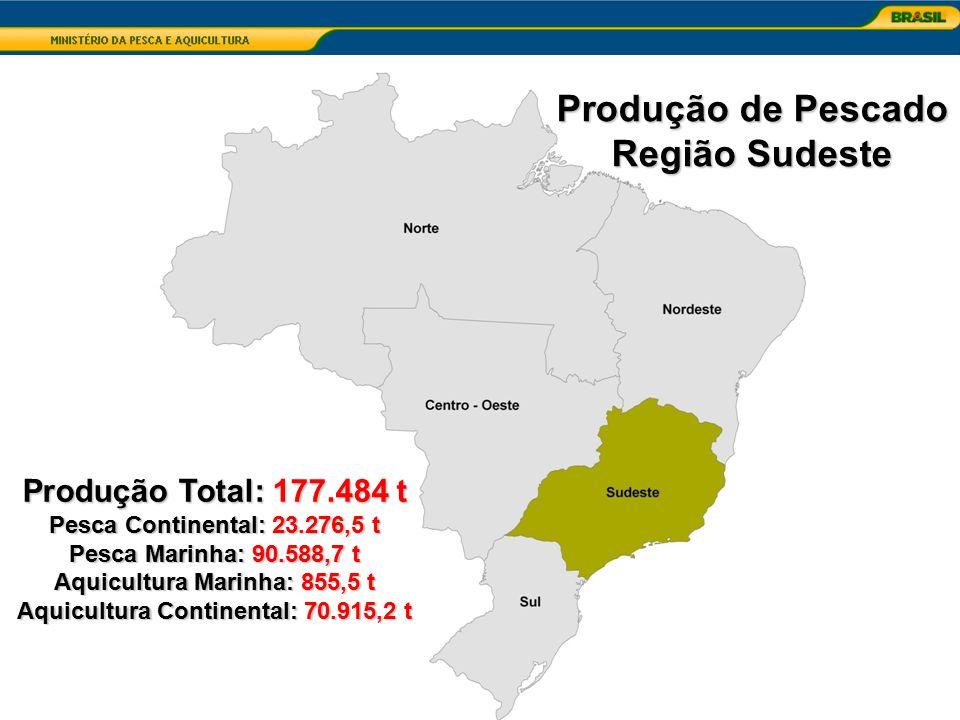 Produção Total: 177.484 t Pesca Continental: 23.276,5 t Pesca Marinha: 90.588,7 t Aquicultura Marinha: 855,5 t Aquicultura Continental: 70.915,2 t Pro