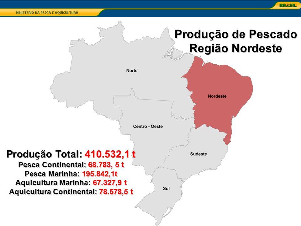 Produção Total: 274.015,6 t Pesca Continental: 138.726,4 t Pesca Marinha: 93.450,2 t Aquicultura Marinha: 257,9 t Aquicultura Continental: 41.581,1 t Produção de Pescado Região Norte