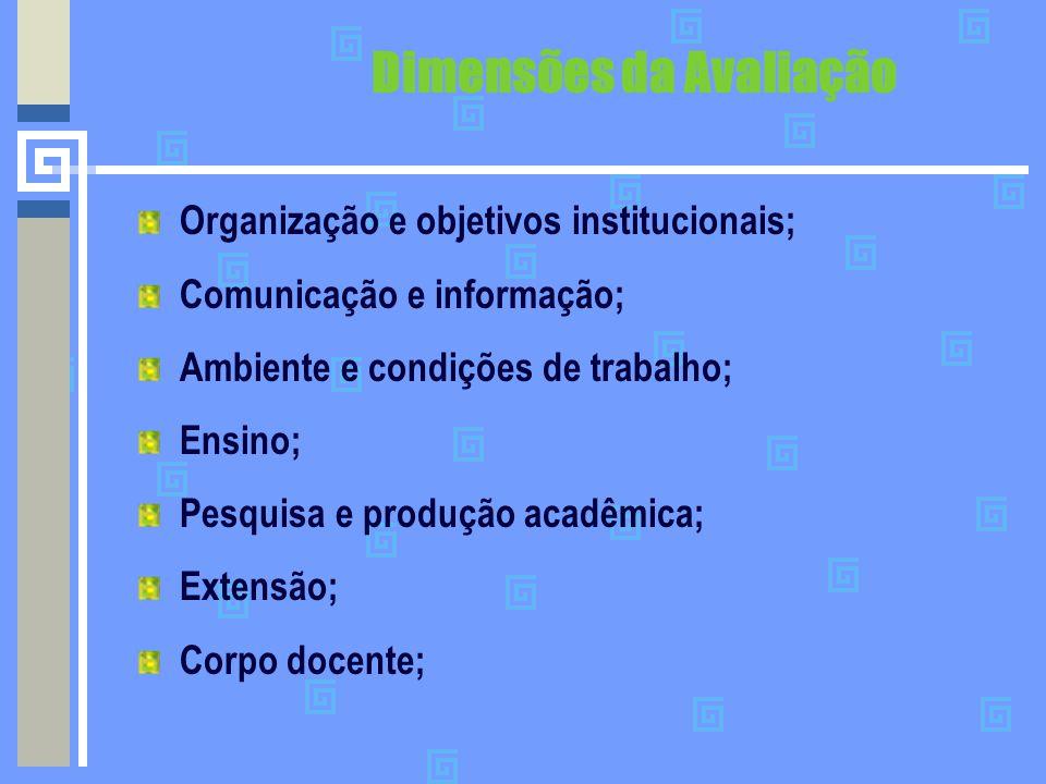 Organização e objetivos institucionais; Comunicação e informação; Ambiente e condições de trabalho; Ensino; Pesquisa e produção acadêmica; Extensão; C