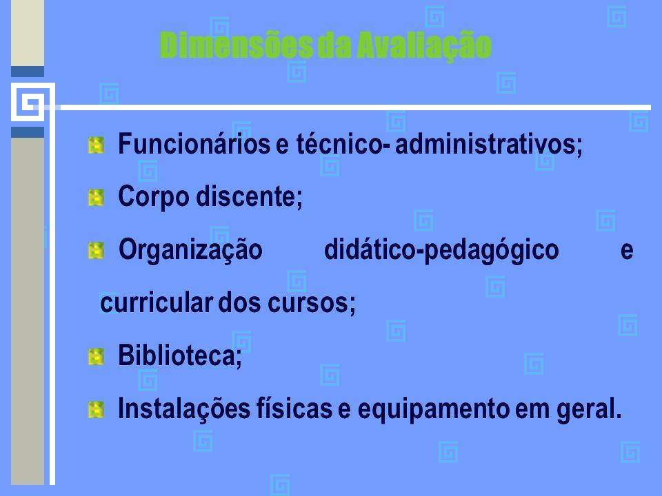 Funcionários e técnico- administrativos; Corpo discente; Organização didático-pedagógico e curricular dos cursos; Biblioteca; Instalações físicas e eq