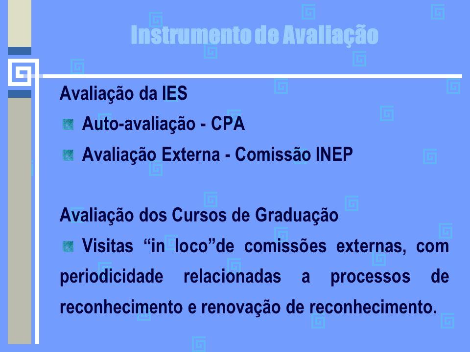"""Instrumento de Avaliação Avaliação da IES Auto-avaliação - CPA Avaliação Externa - Comissão INEP Avaliação dos Cursos de Graduação Visitas """"in loco""""de"""