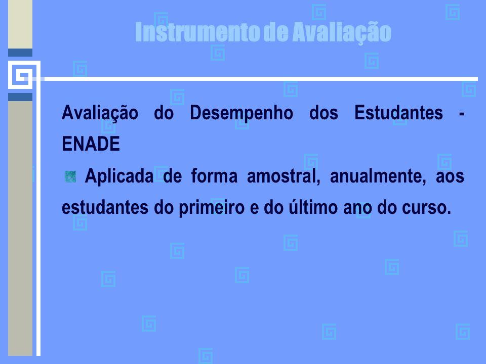 Instrumento de Avaliação Avaliação do Desempenho dos Estudantes - ENADE Aplicada de forma amostral, anualmente, aos estudantes do primeiro e do último