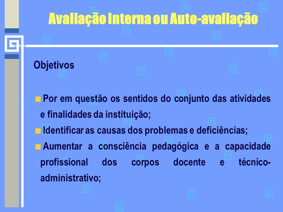 Avaliação Interna ou Auto-avaliação Objetivos Por em questão os sentidos do conjunto das atividades e finalidades da instituição; Identificar as causa