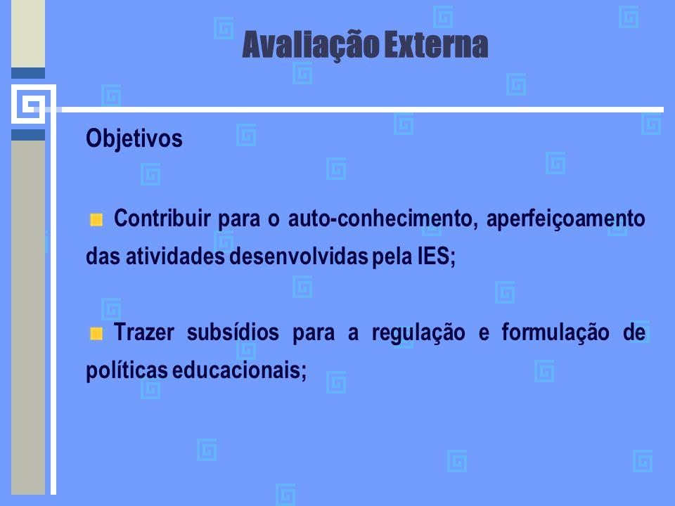 Avaliação Externa Objetivos Contribuir para o auto-conhecimento, aperfeiçoamento das atividades desenvolvidas pela IES; Trazer subsídios para a regula