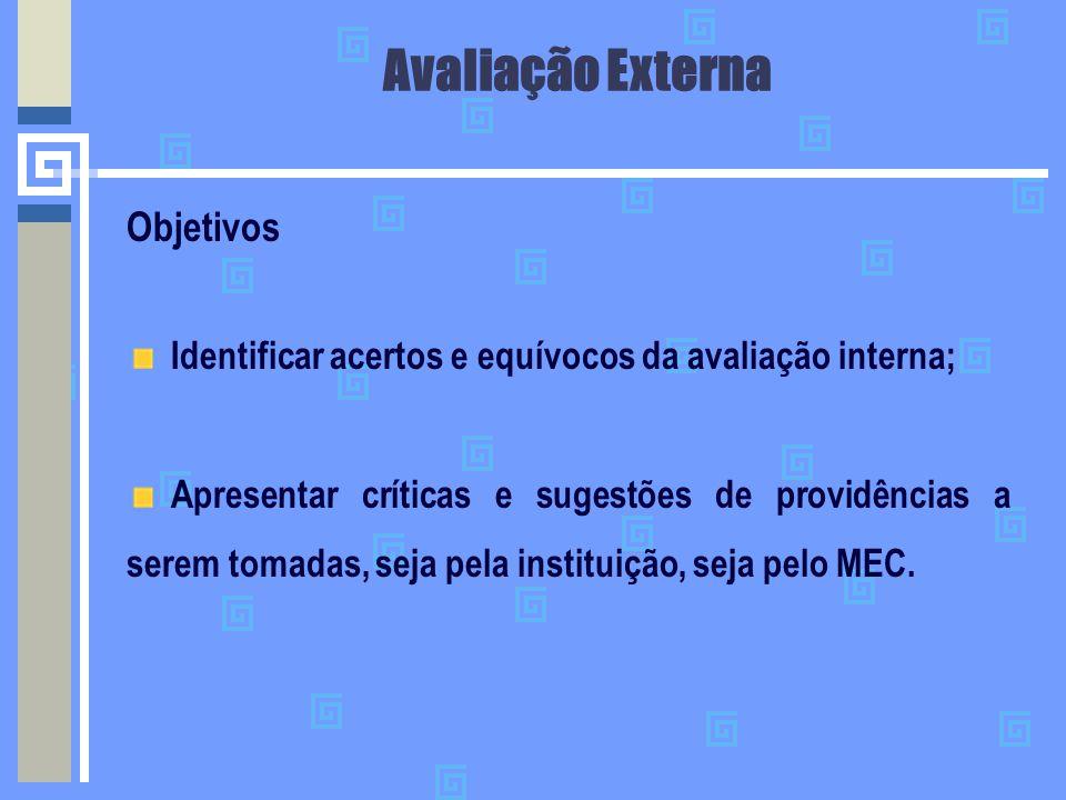 Avaliação Externa Objetivos Identificar acertos e equívocos da avaliação interna; Apresentar críticas e sugestões de providências a serem tomadas, sej