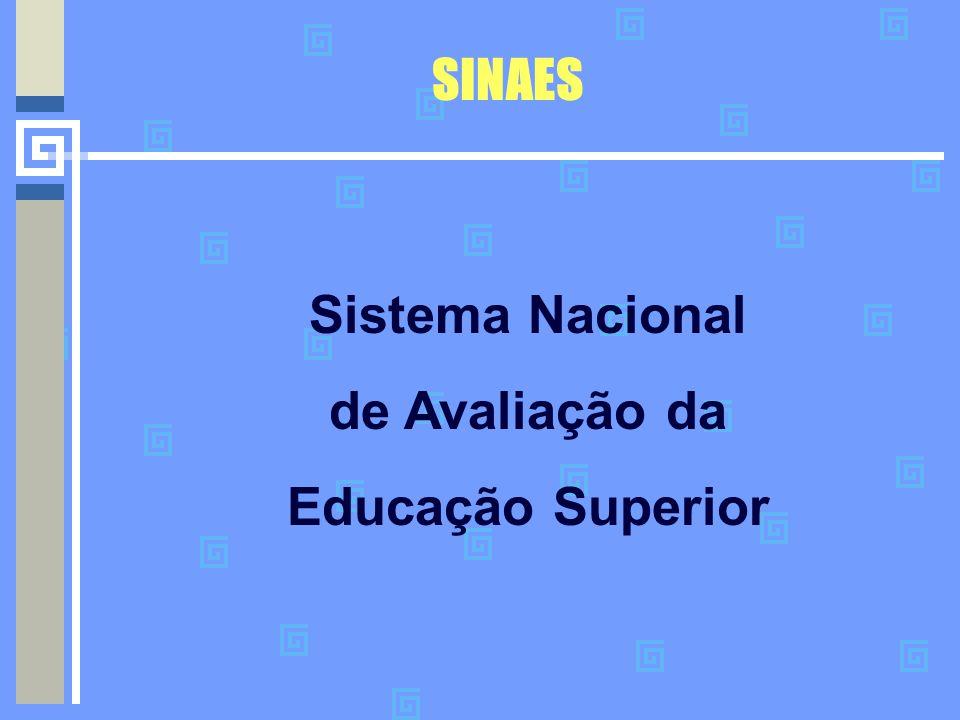 SINAES Sistema Nacional de Avaliação da Educação Superior