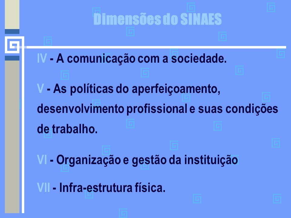 Dimensões do SINAES IV - A comunicação com a sociedade. V - As políticas do aperfeiçoamento, desenvolvimento profissional e suas condições de trabalho