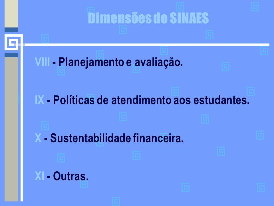 Dimensões do SINAES VIII - Planejamento e avaliação. IX - Políticas de atendimento aos estudantes. X - Sustentabilidade financeira. XI - Outras.