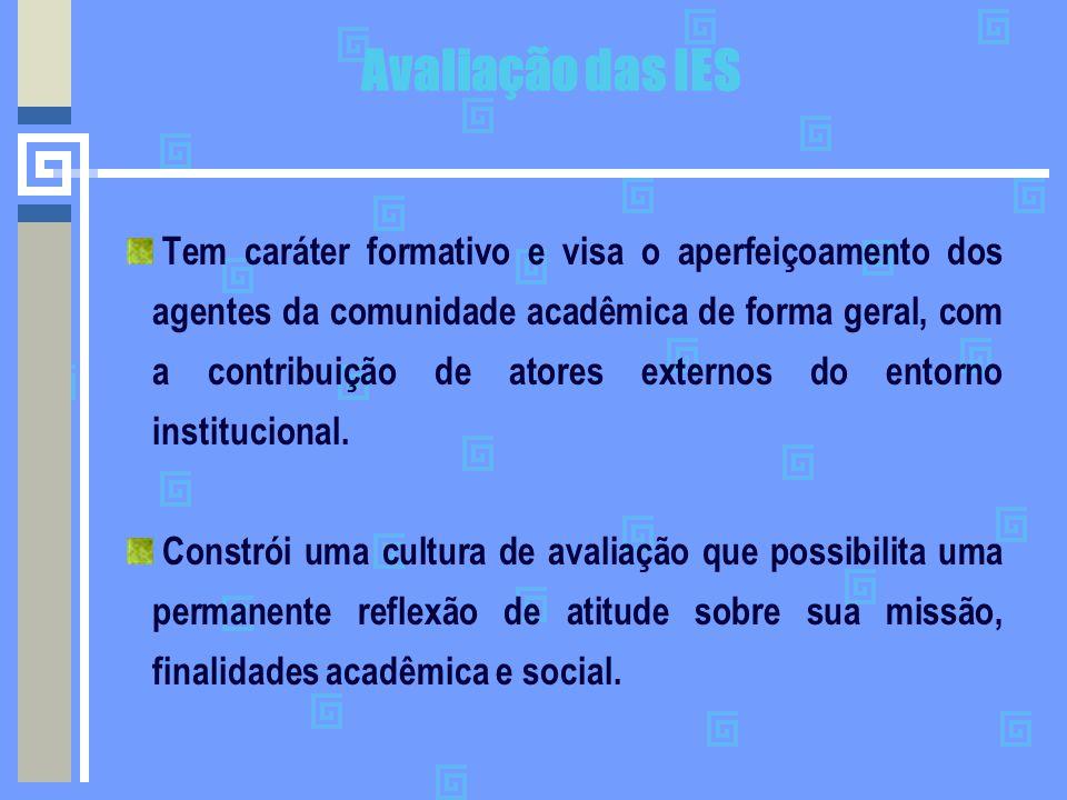 Avaliação das IES Tem caráter formativo e visa o aperfeiçoamento dos agentes da comunidade acadêmica de forma geral, com a contribuição de atores exte