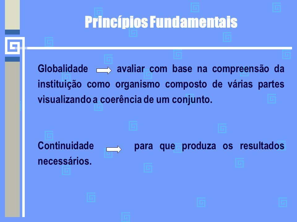 Princípios Fundamentais Globalidade avaliar com base na compreensão da instituição como organismo composto de várias partes visualizando a coerência d