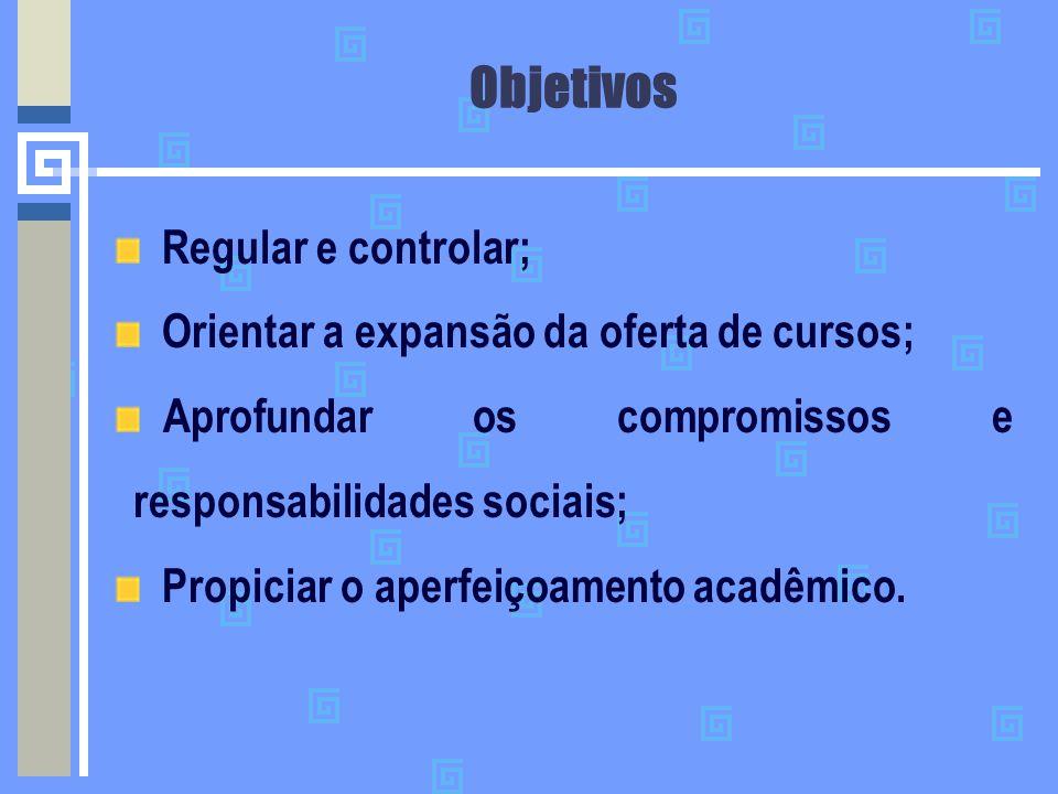Objetivos Regular e controlar; Orientar a expansão da oferta de cursos; Aprofundar os compromissos e responsabilidades sociais; Propiciar o aperfeiçoa
