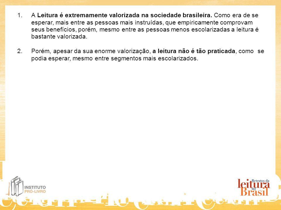 1.A Leitura é extremamente valorizada na sociedade brasileira.