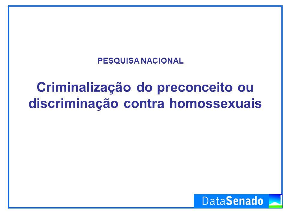 Criminalização do preconceito ou discriminação contra homossexuais PESQUISA NACIONAL