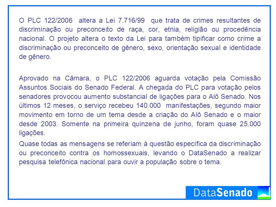 O PLC 122/2006 altera a Lei 7.716/99 que trata de crimes resultantes de discriminação ou preconceito de raça, cor, etnia, religião ou procedência nacional.