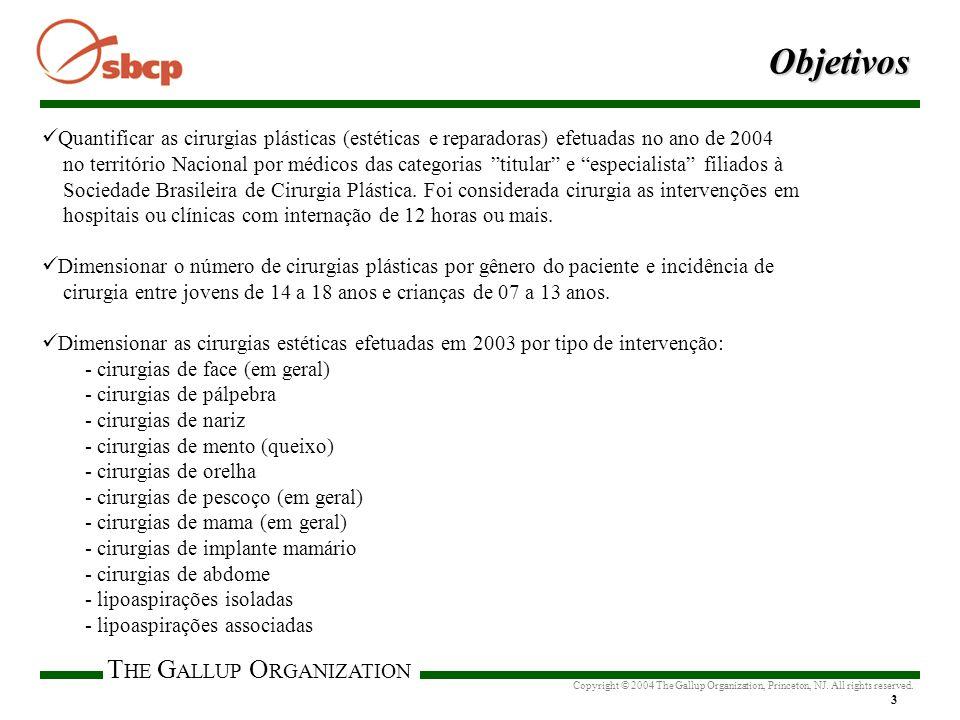 T HE G ALLUP O RGANIZATION 14 20032004 Cirurgias Esteticas Realizadas por Procedimentos Q5.