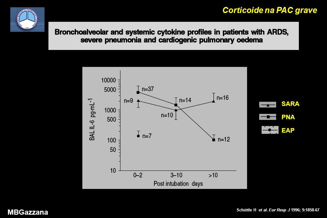 Corticoide na PAC grave MBGazzana Schüttle H et al. Eur Resp J 1996; 9:1858-67 SARA EAP PNA