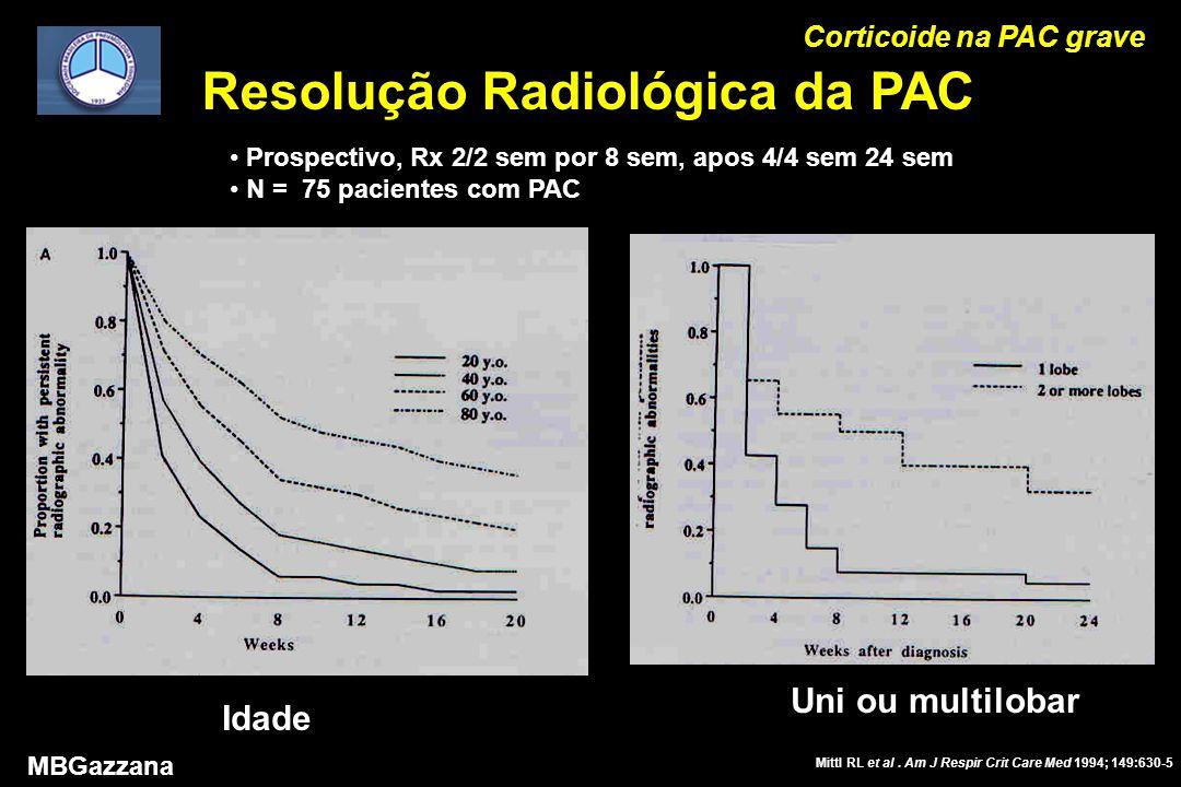 Idade Uni ou multilobar Resolução Radiológica da PAC Prospectivo, Rx 2/2 sem por 8 sem, apos 4/4 sem 24 sem N = 75 pacientes com PAC Mittl RL et al.