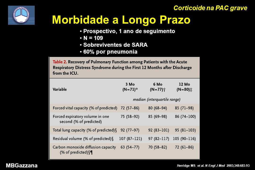Corticoide na PAC grave MBGazzana Morbidade a Longo Prazo Prospectivo, 1 ano de seguimento N = 109 Sobreviventes de SARA 60% por pneumonia Herridge MS et al.