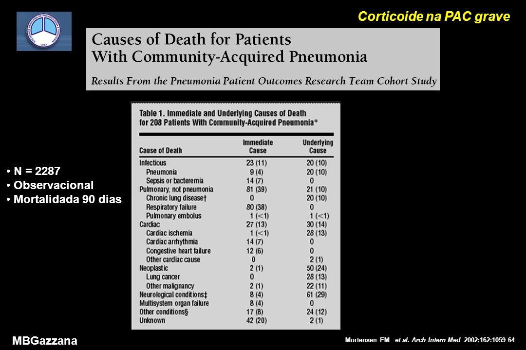 Corticoide na PAC grave MBGazzana Mortensen EM et al.