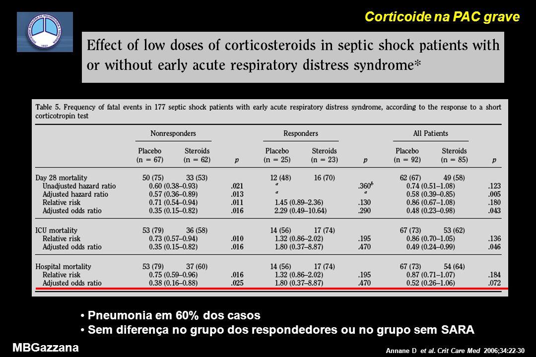 Corticoide na PAC grave MBGazzana Annane D et al.