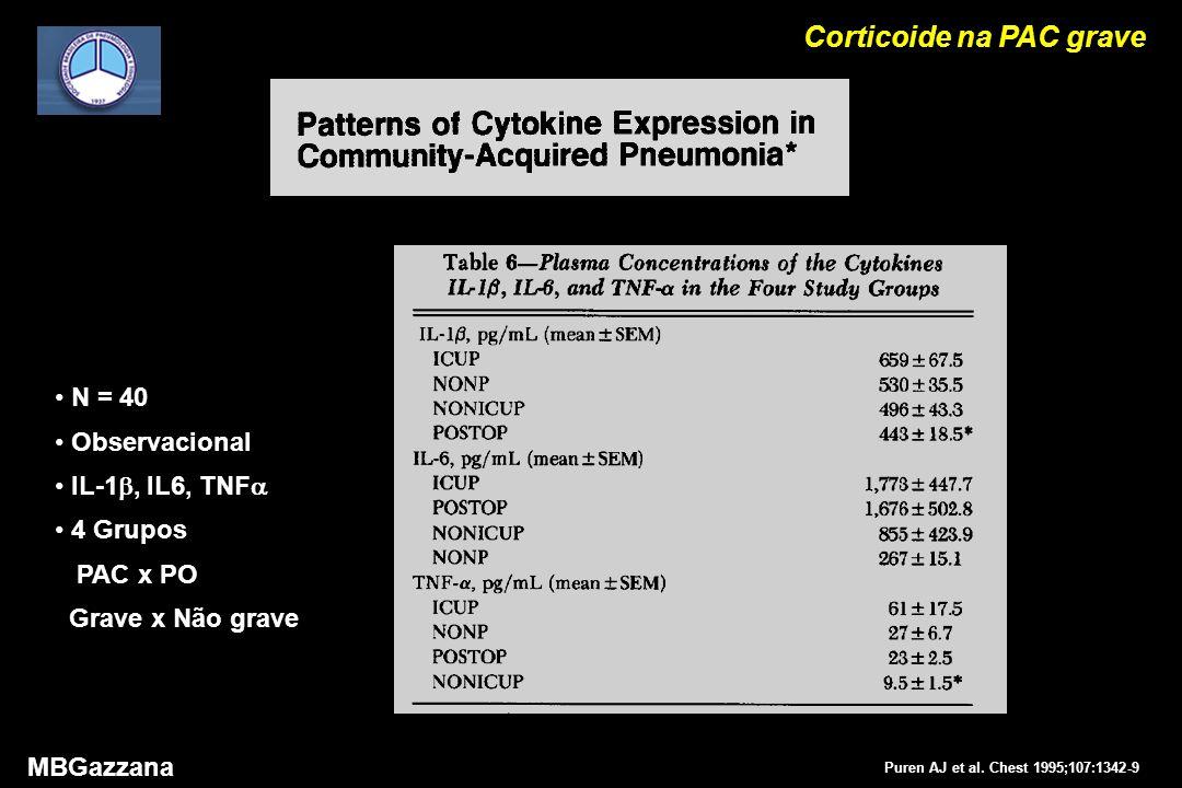 Corticoide na PAC grave MBGazzana N = 40 Observacional IL-1 , IL6, TNF  4 Grupos PAC x PO Grave x Não grave Puren AJ et al.