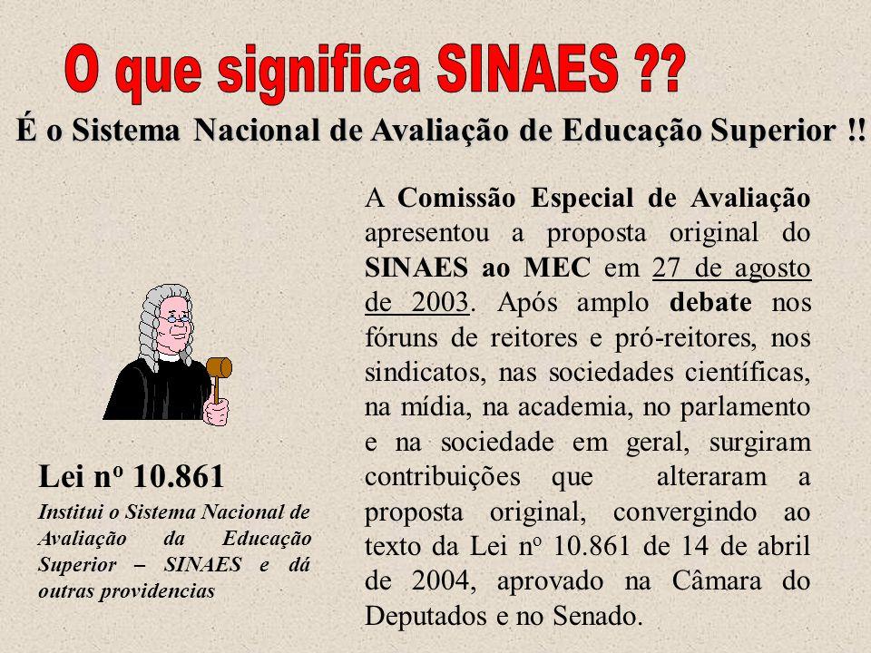 É o Sistema Nacional de Avaliação de Educação Superior !.