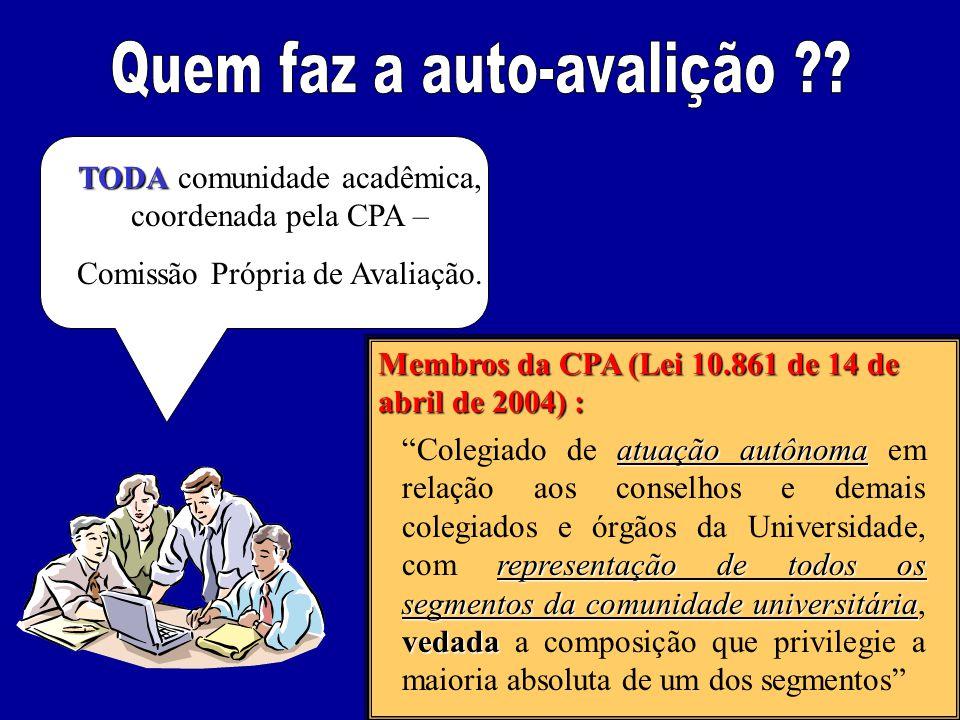 TODA TODA comunidade acadêmica, coordenada pela CPA – Comissão Própria de Avaliação.