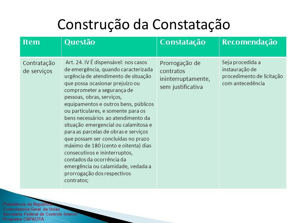 Presidência da República Controladoria-Geral da União Secretaria Federal de Controle Interno Programa CAPACITA Construção da Constatação ItemQuestãoConstataçãoRecomendação Contratação de serviços Art.