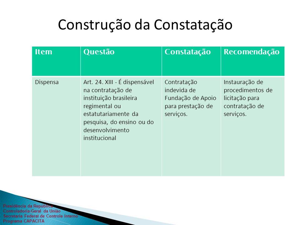 Presidência da República Controladoria-Geral da União Secretaria Federal de Controle Interno Programa CAPACITA Construção da Constatação ItemQuestãoConstataçãoRecomendação DispensaArt.