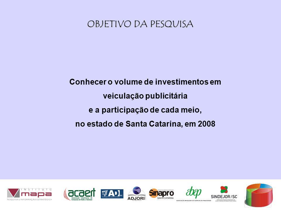 Conhecer o volume de investimentos em veiculação publicitária e a participação de cada meio, no estado de Santa Catarina, em 2008 OBJETIVO DA PESQUISA