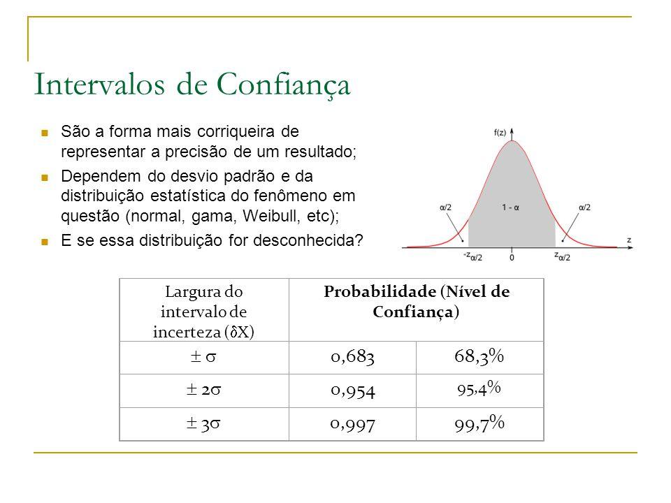Intervalos de Confiança Largura do intervalo de incerteza (  X) Probabilidade (Nível de Confiança)    0,68368,3%  2  0,954 95,4%  3  0,99799,