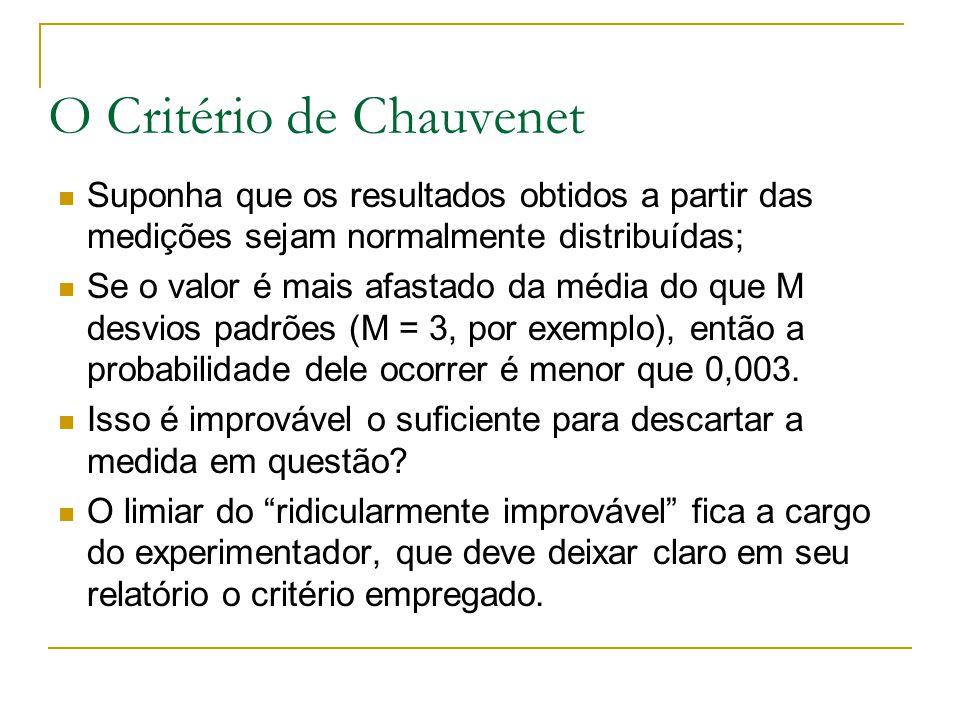 O Critério de Chauvenet Suponha que os resultados obtidos a partir das medições sejam normalmente distribuídas; Se o valor é mais afastado da média do