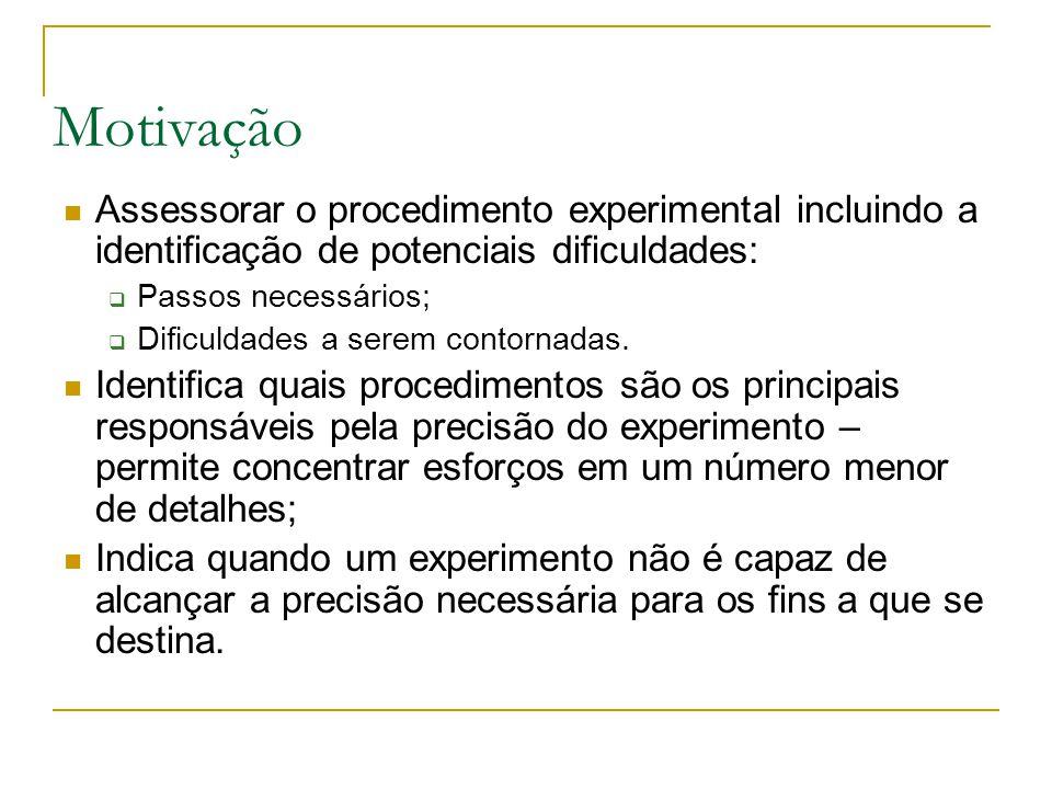 Motivação Assessorar o procedimento experimental incluindo a identificação de potenciais dificuldades:  Passos necessários;  Dificuldades a serem co