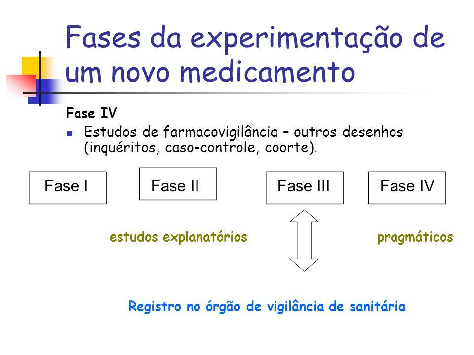 Fases da experimentação de um novo medicamento Fase IV Estudos de farmacovigilância – outros desenhos (inquéritos, caso-controle, coorte). estudos exp
