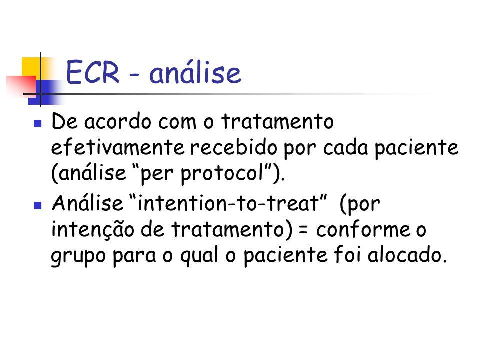 """ECR - análise De acordo com o tratamento efetivamente recebido por cada paciente (análise """"per protocol""""). Análise """"intention-to-treat"""" (por intenção"""