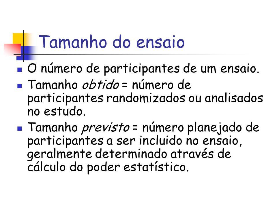 Tamanho do ensaio O número de participantes de um ensaio. Tamanho obtido = número de participantes randomizados ou analisados no estudo. Tamanho previ