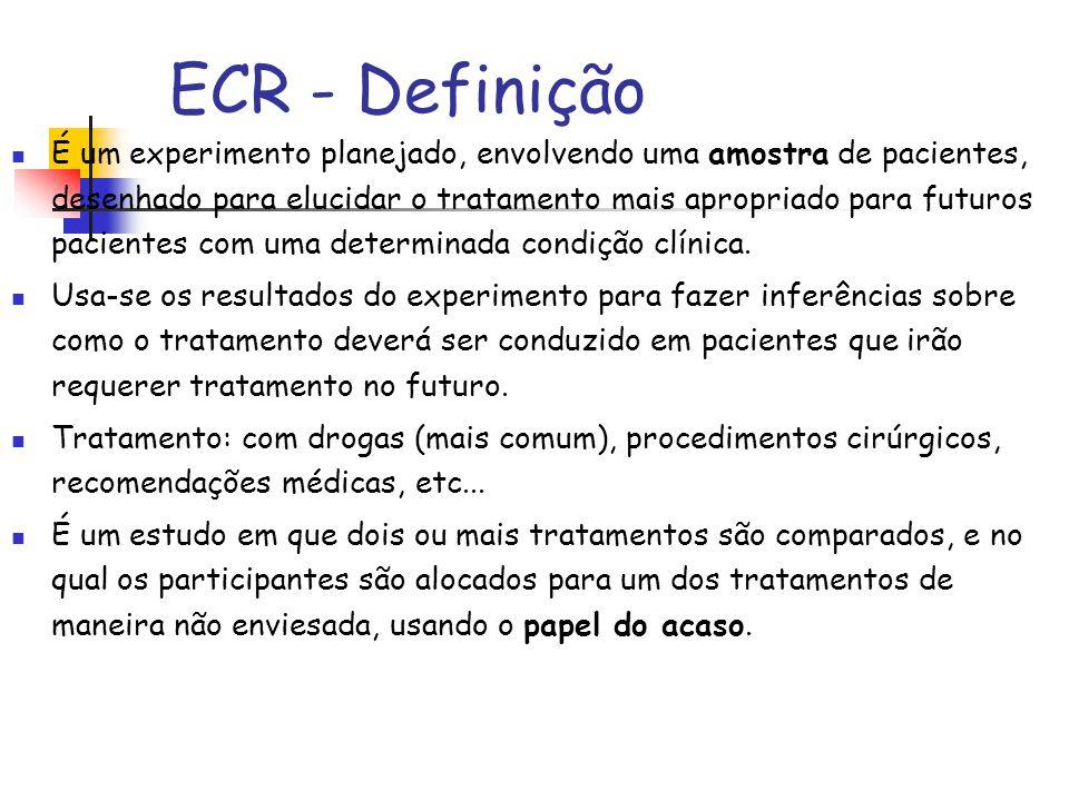 ECR - Definição É um experimento planejado, envolvendo uma amostra de pacientes, desenhado para elucidar o tratamento mais apropriado para futuros pac