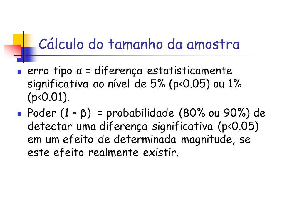 Cálculo do tamanho da amostra erro tipo α = diferença estatisticamente significativa ao nível de 5% (p<0.05) ou 1% (p<0.01). Poder (1 – β) = probabili