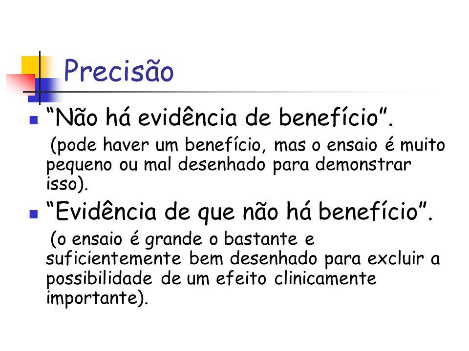 """Precisão """"Não há evidência de benefício"""". (pode haver um benefício, mas o ensaio é muito pequeno ou mal desenhado para demonstrar isso). """"Evidência de"""