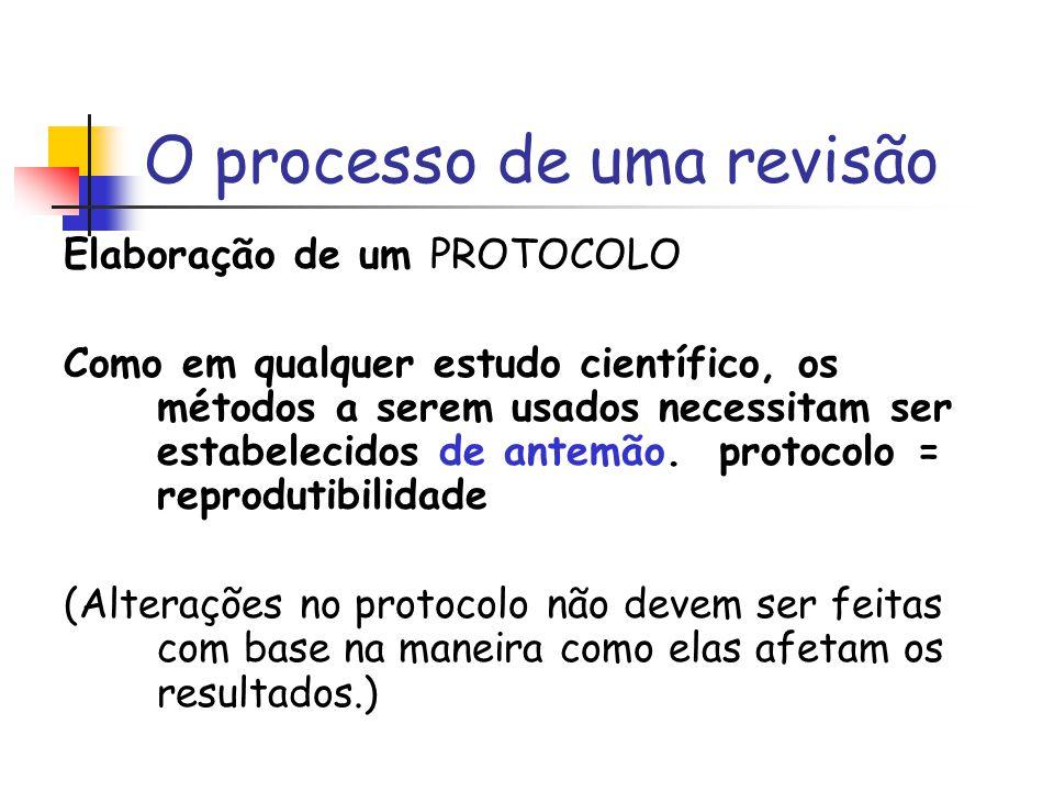 O processo de uma revisão Elaboração de um PROTOCOLO Como em qualquer estudo científico, os métodos a serem usados necessitam ser estabelecidos de ant