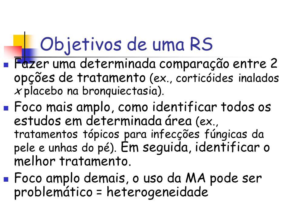 Objetivos de uma RS Fazer uma determinada comparação entre 2 opções de tratamento (ex., corticóides inalados x placebo na bronquiectasia). Foco mais a