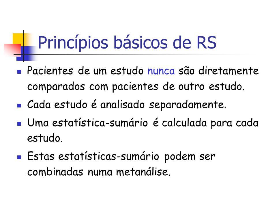 Princípios básicos de RS Pacientes de um estudo nunca são diretamente comparados com pacientes de outro estudo. Cada estudo é analisado separadamente.