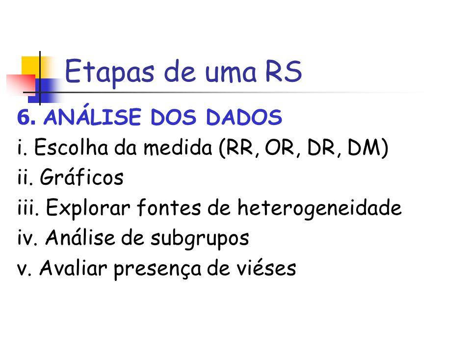 Etapas de uma RS 6. ANÁLISE DOS DADOS i. Escolha da medida (RR, OR, DR, DM) ii. Gráficos iii. Explorar fontes de heterogeneidade iv. Análise de subgru