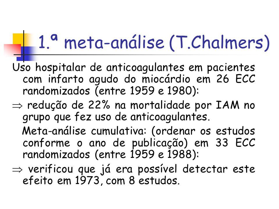 1.ª meta-análise (T.Chalmers) Uso hospitalar de anticoagulantes em pacientes com infarto agudo do miocárdio em 26 ECC randomizados (entre 1959 e 1980)
