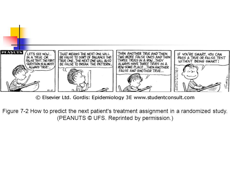 Princípios básicos de RS Pacientes de um estudo nunca são diretamente comparados com pacientes de outro estudo.