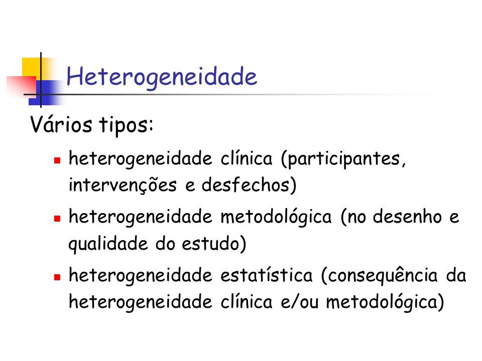Heterogeneidade Vários tipos: heterogeneidade clínica (participantes, intervenções e desfechos) heterogeneidade metodológica (no desenho e qualidade d